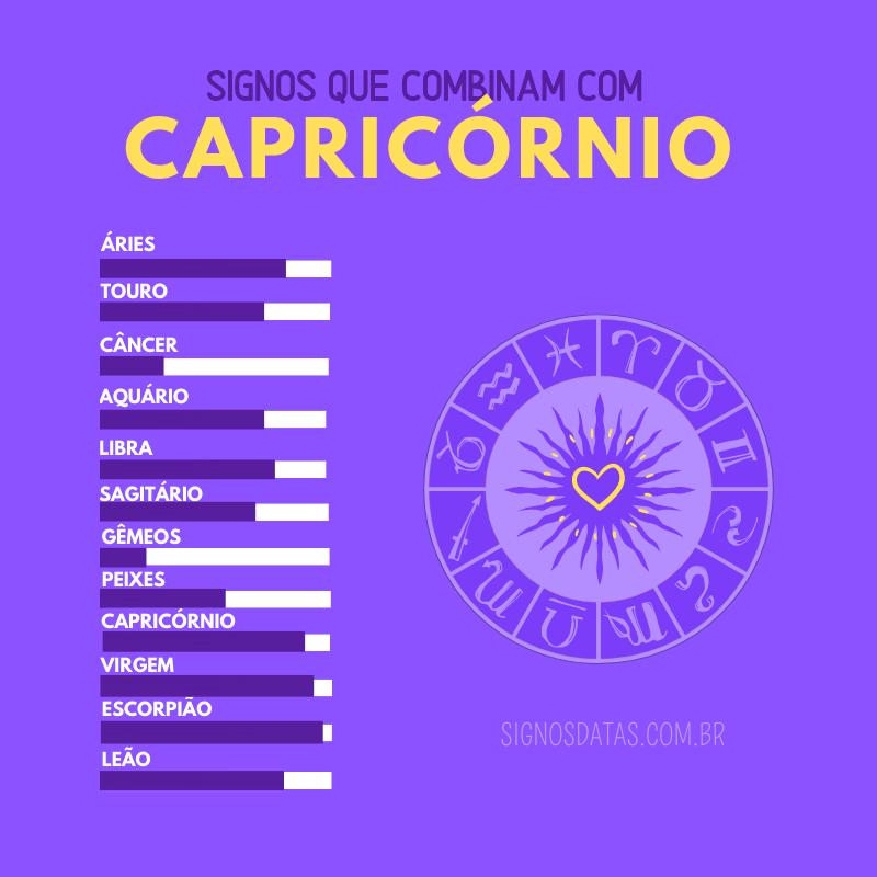 Signos que combinam com capricórnio no amor